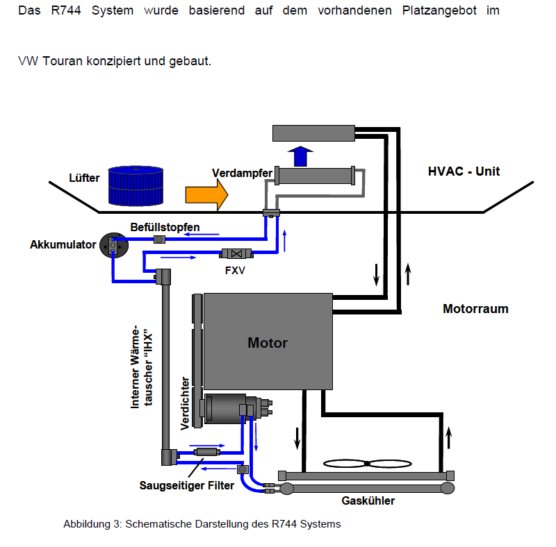 Air Conditioning System: Car Air Conditioning System Pdf