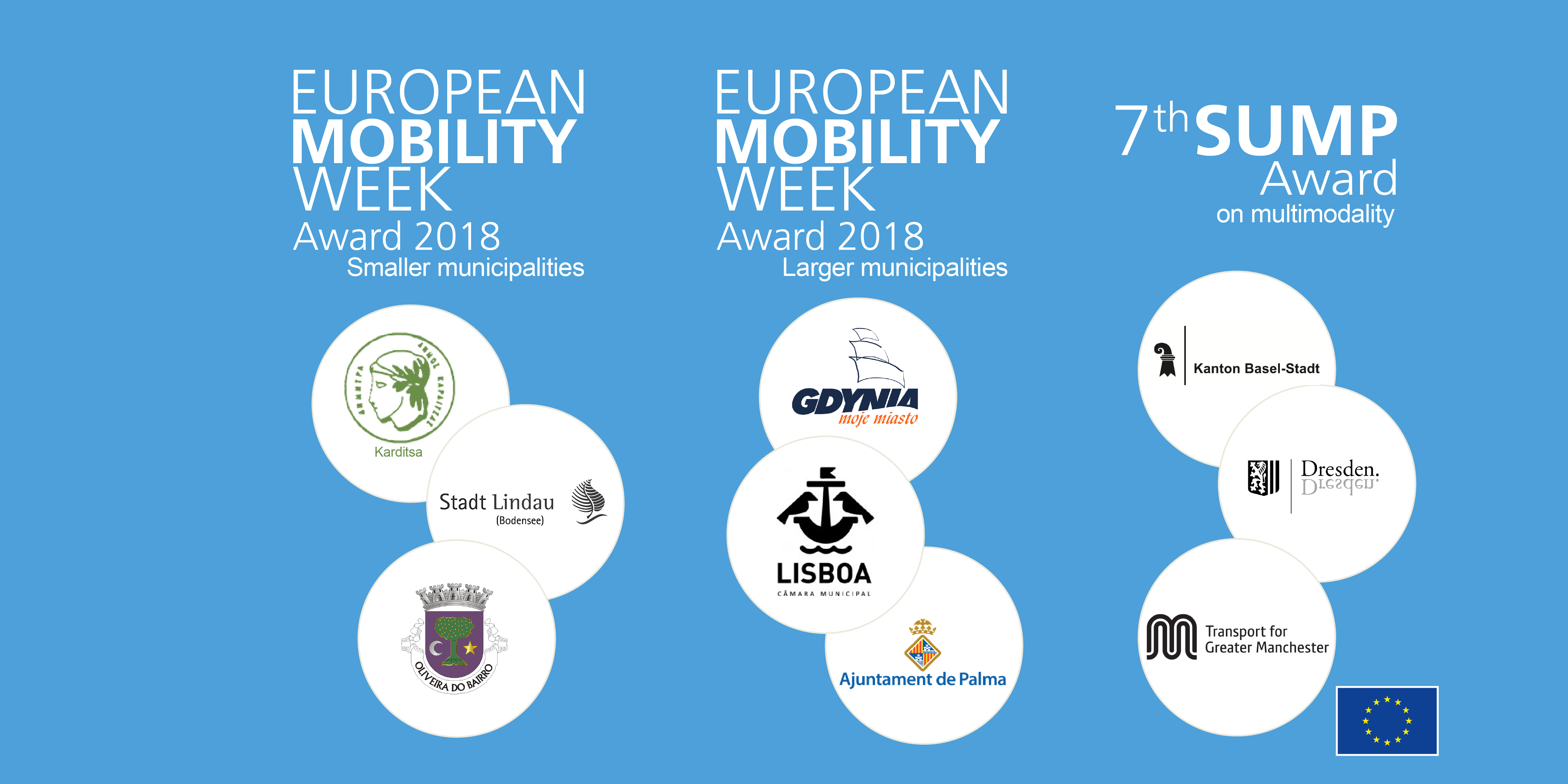 Lisbon, Lindau and Greater Manchester win EU sustainable mobility awards