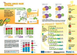 TSG Network infographic